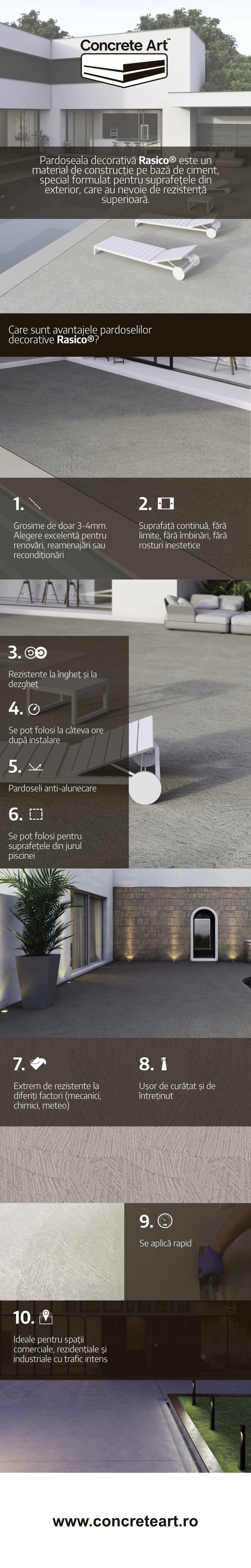 Infografic pardoseala decorativa pentru exterior | Concrete Art